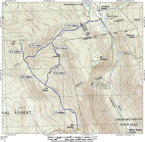Mount Tom Mount Field Mount Willey and Mount Avalon via Mount